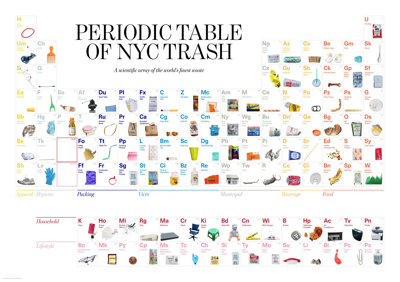 table-of-trash-big